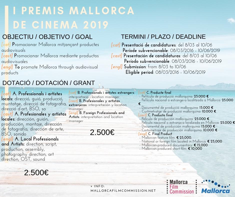 La Mallorca Film Commission convoca la I Edició dels Premis Mallorca Cinema