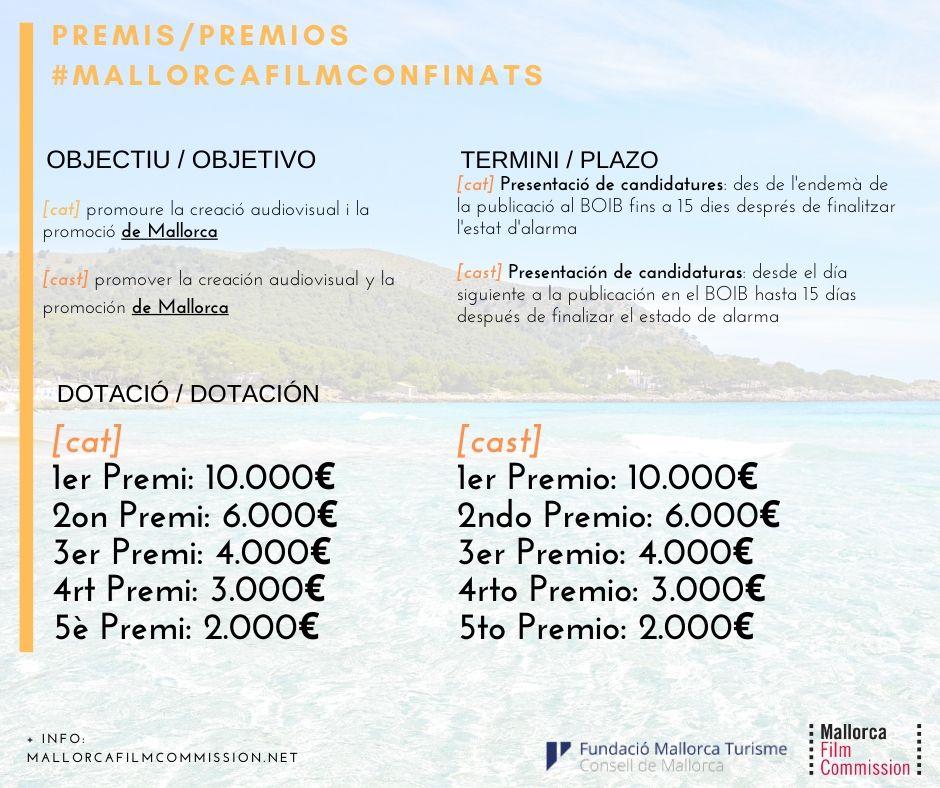 La Mallorca Film Commission convoca el concurs de curtmetratges #MallorcaFilmConfinats, amb una dotació de 25.000 €