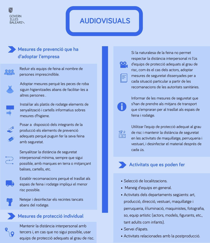 Mesures de prevenció COVID19